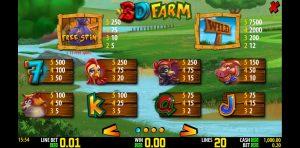 Slot 3D Farm Dari WorldMatch